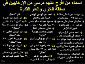 18 Names of the most dangerous terrorists released by presidential general Pardon from Mohamed Morsi ousted President