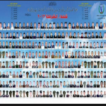 Egyptian police martyrs